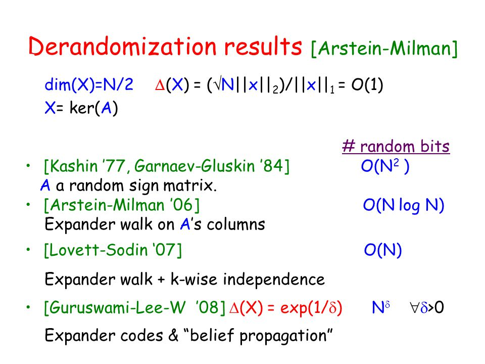 Derandomization results [Arstein-Milman]